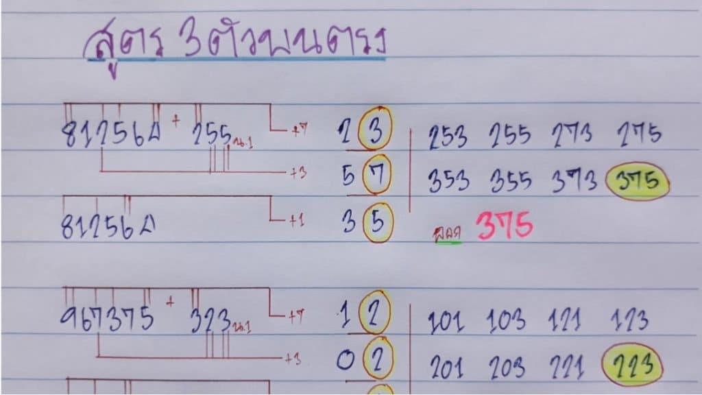 ขอสูตรคำนวณหวย